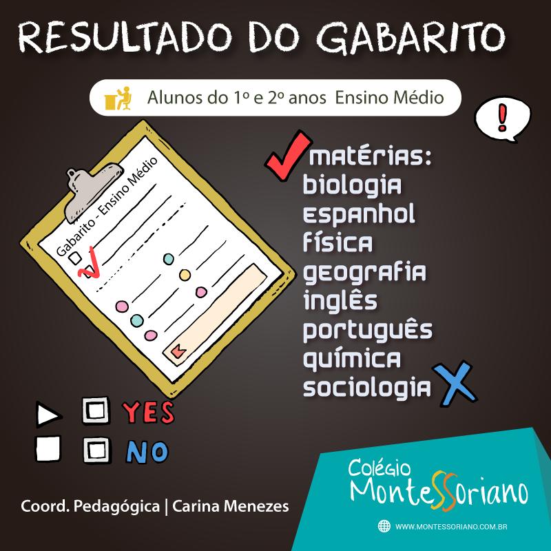 gabarito1